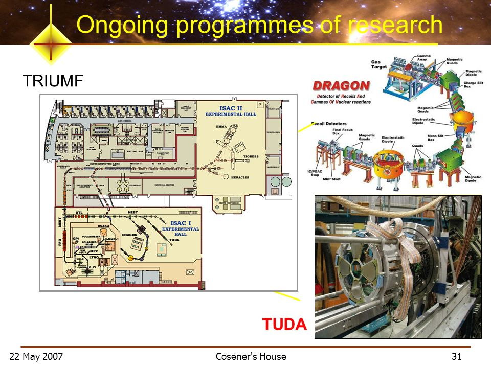 22 May 2007 Cosener s House 31 Ongoing programmes of research TRIUMF TUDA