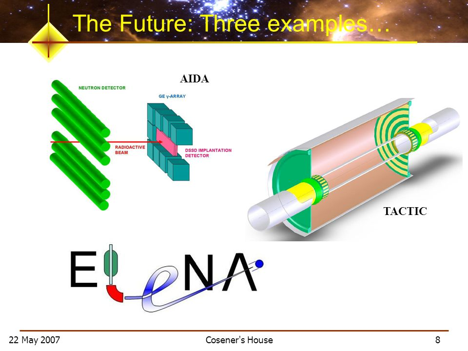 22 May 2007 Cosener s House 8 The Future: Three examples… AIDA TACTIC
