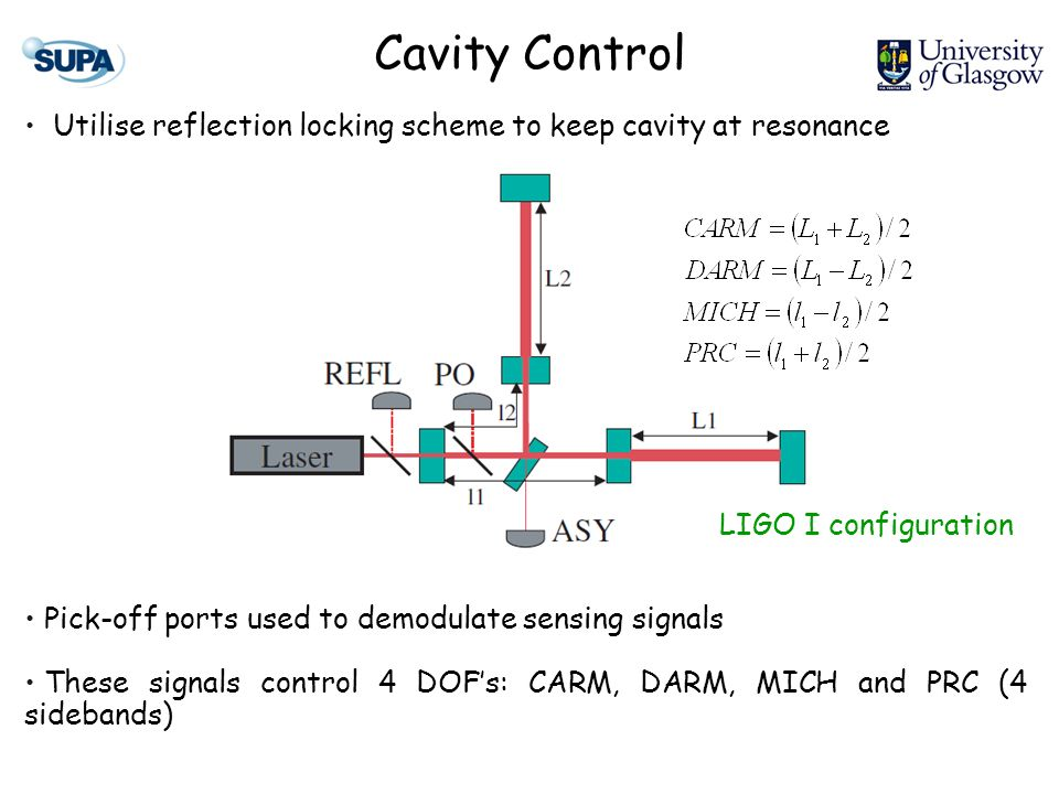 Cavity Control Utilise reflection locking scheme to keep cavity at resonance Pick-off ports used to demodulate sensing signals These signals control 4 DOFs: CARM, DARM, MICH and PRC (4 sidebands) LIGO I configuration