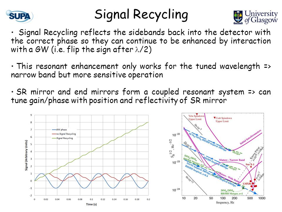 Signal Recycling Signal Recycling reflects the sidebands back into the detector with the correct phase so they can continue to be enhanced by interaction with a GW (i.e.