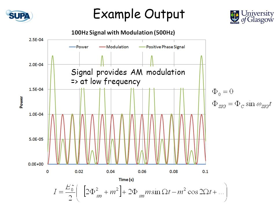 Signal provides AM modulation => at low frequency