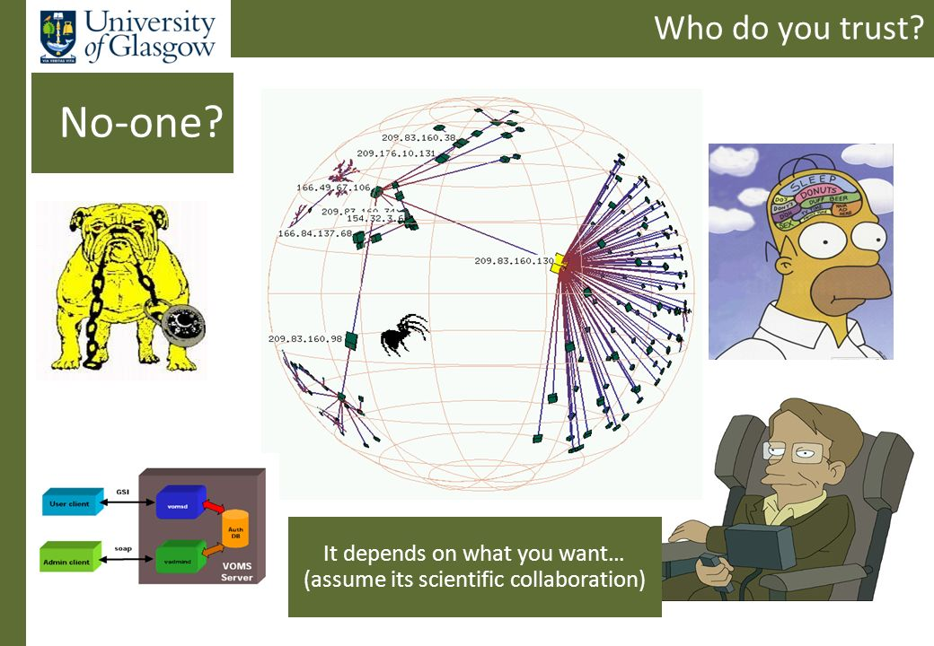 Who do you trust No-one It depends on what you want… (assume its scientific collaboration)
