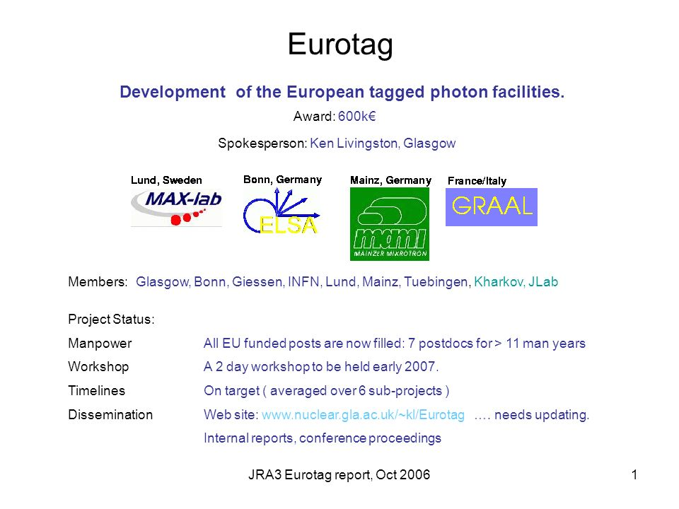 JRA3 Eurotag report, Oct 20061 Eurotag Development of the European tagged photon facilities.
