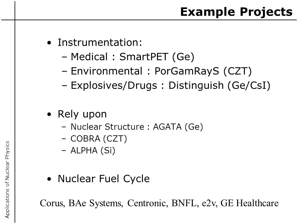 Applications of Nuclear Physics Example Projects Instrumentation: –Medical : SmartPET (Ge) –Environmental : PorGamRayS (CZT) –Explosives/Drugs : Distinguish (Ge/CsI) Rely upon –Nuclear Structure : AGATA (Ge) –COBRA (CZT) –ALPHA (Si) Nuclear Fuel Cycle Corus, BAe Systems, Centronic, BNFL, e2v, GE Healthcare