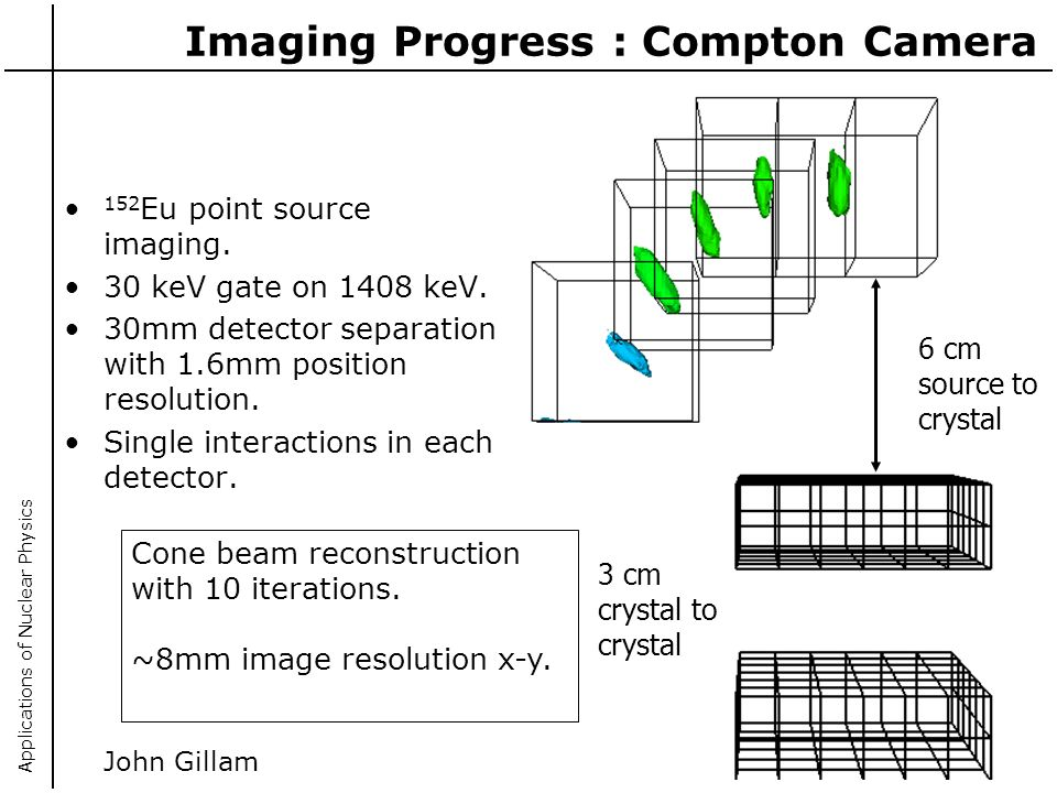 Applications of Nuclear Physics Cone beam reconstruction with 10 iterations.