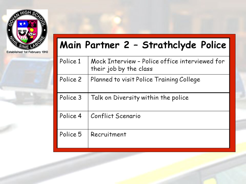 Main Partner 2 – Strathclyde Police Police 1Mock Interview – Police office interviewed for their job by the class Police 2Planned to visit Police Training College Police 3Talk on Diversity within the police Police 4Conflict Scenario Police 5Recruitment