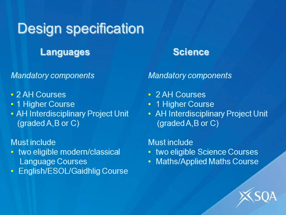 Design specification Mandatory components 2 AH Courses 1 Higher Course AH Interdisciplinary Project Unit (graded A,B or C) Must include two eligible modern/classical Language Courses English/ESOL/Gaidhlig Course Mandatory components 2 AH Courses 1 Higher Course AH Interdisciplinary Project Unit (graded A,B or C) Must include two eligible Science Courses Maths/Applied Maths Course LanguagesScience