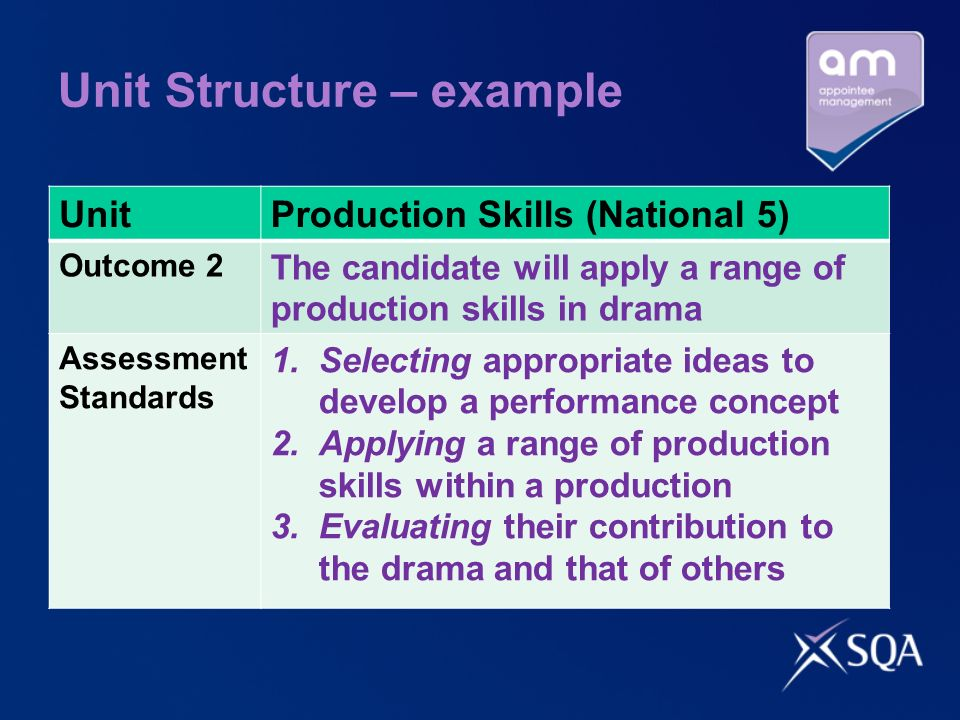 Unit Structure – example UnitProduction Skills (National 5) Outcome 2 The candidate will apply a range of production skills in drama Assessment Standards 1.Selecting appropriate ideas to develop a performance concept 2.Applying a range of production skills within a production 3.Evaluating their contribution to the drama and that of others