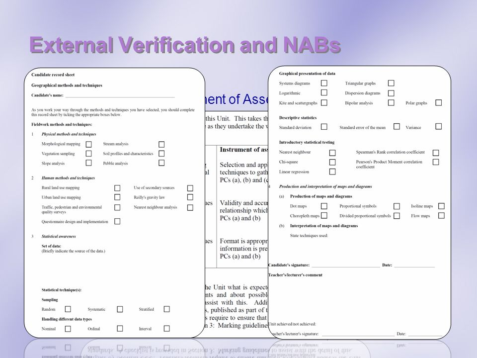 External Verification and NABs G M T NAB – Instrument of Assessment