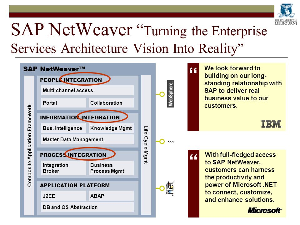 SAP NetWeaver Turning the Enterprise Services Architecture Vision Into Reality We look forward to building on our long- standing relationship with SAP to deliver real business value to our customers.