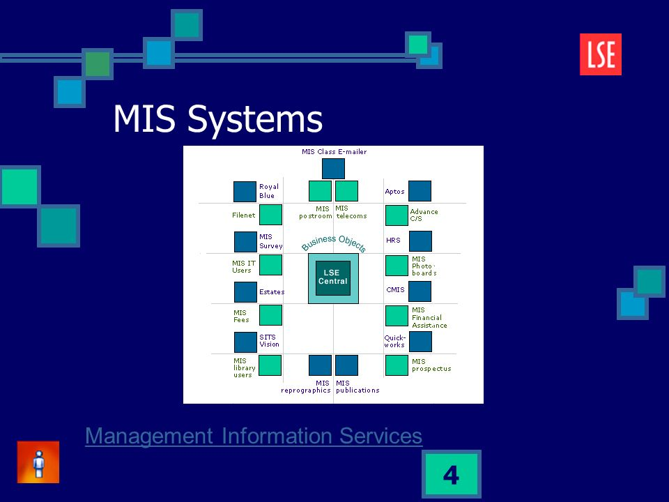 4 MIS Systems Management Information Services