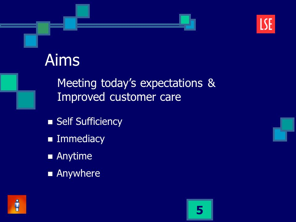 5 Aims Meeting todays expectations & Improved customer care Self Sufficiency Immediacy Anytime Anywhere