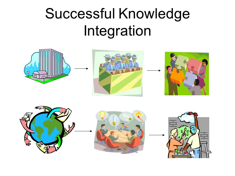 Successful Knowledge Integration
