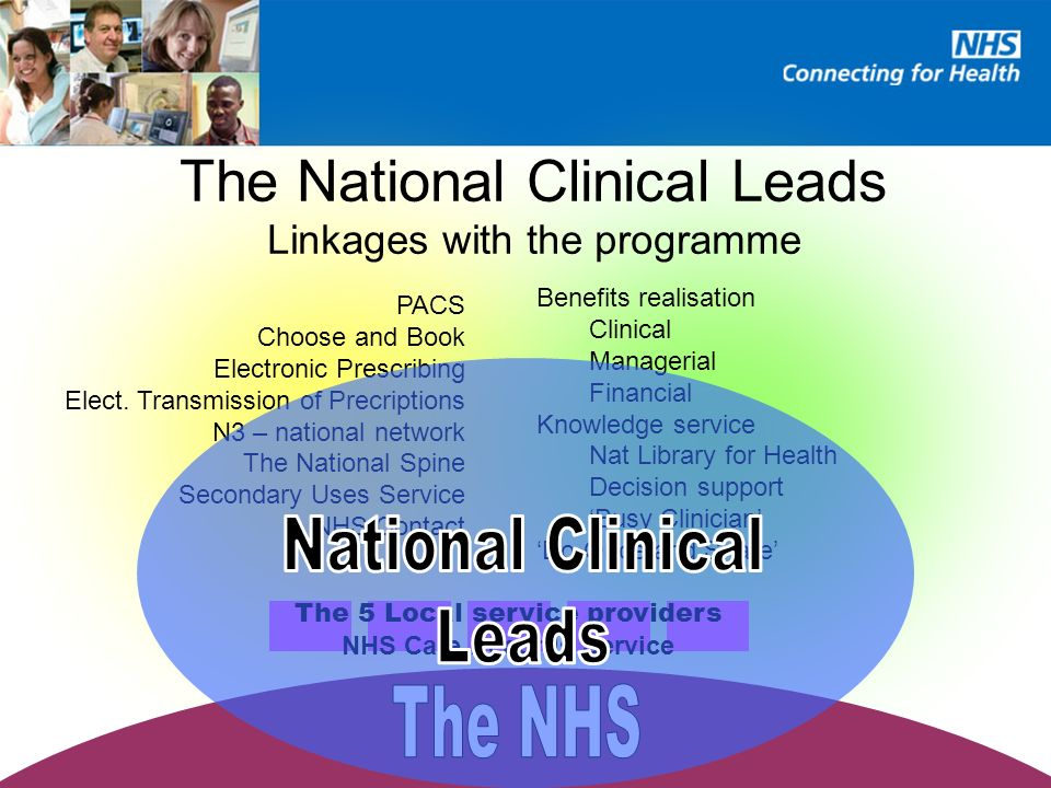 The National Clinical Leads Linkages with the programme PACS Choose and Book Electronic Prescribing Elect.