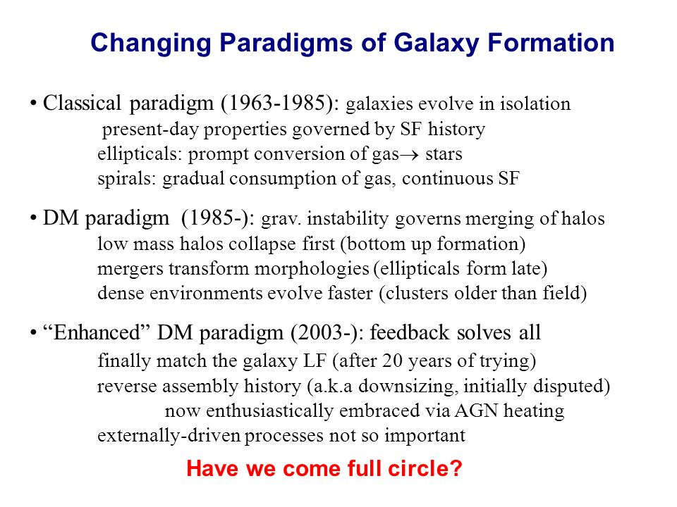 Changing Paradigms of Galaxy Formation Classical paradigm (1963-1985): galaxies evolve in isolation present-day properties governed by SF history ellipticals: prompt conversion of gas stars spirals: gradual consumption of gas, continuous SF DM paradigm (1985-): grav.