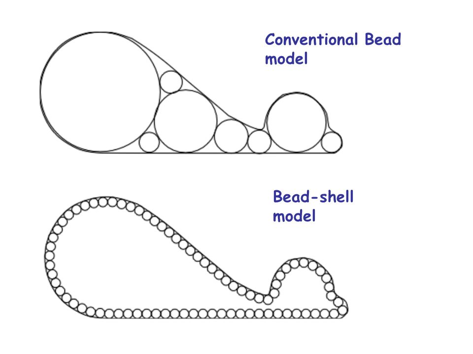 Conventional Bead model Bead-shell model