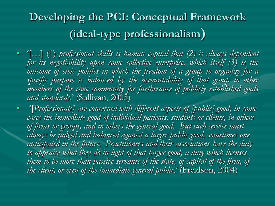 Developing the PCI: Conceptual Framework (ideal-type professionalism ) […] (1) professional skills is human capital that (2) is always dependent for its negotiability upon some collective enterprise, which itself (3) is the outcome of civic politics in which the freedom of a group to organize for a specific purpose is balanced by the accountability of that group to other members of the civic community for furtherance of publicly established goals and standards.