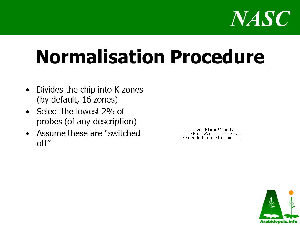 NASC Normalisation Procedure Divides the chip into K zones (by default, 16 zones) Select the lowest 2% of probes (of any description) Assume these are switched off