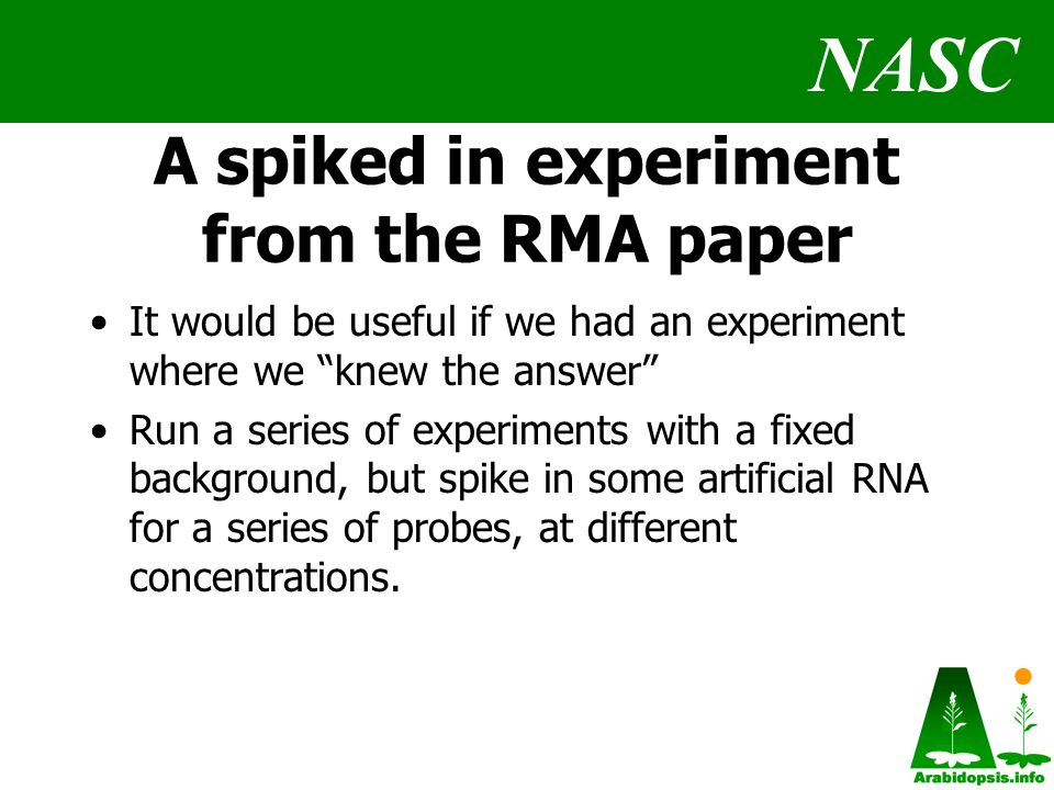 NASC A spiked in experiment from the RMA paper It would be useful if we had an experiment where we knew the answer Run a series of experiments with a fixed background, but spike in some artificial RNA for a series of probes, at different concentrations.