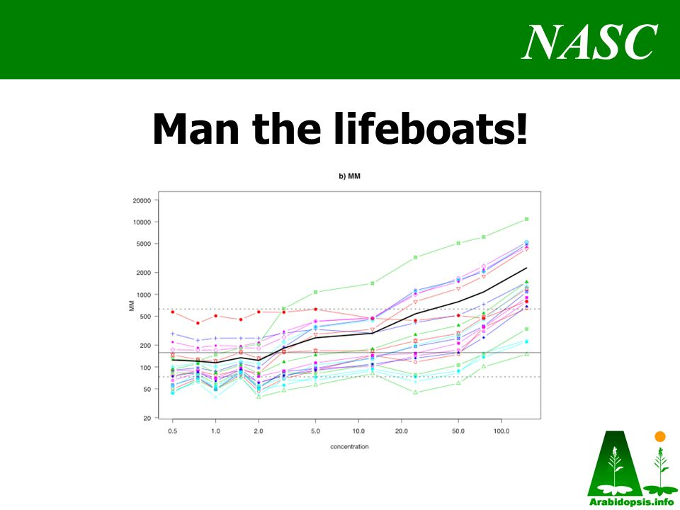 NASC Man the lifeboats!