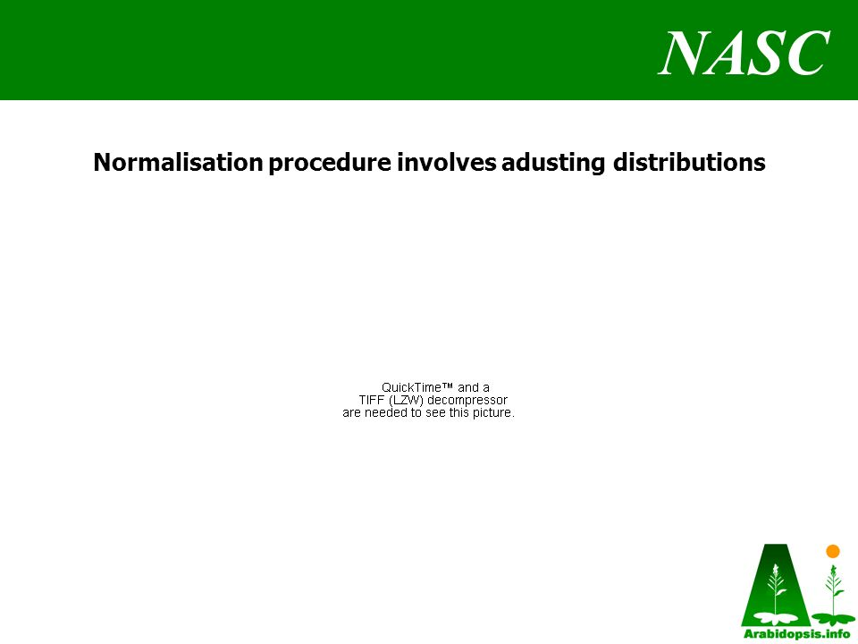 NASC Normalisation procedure involves adusting distributions