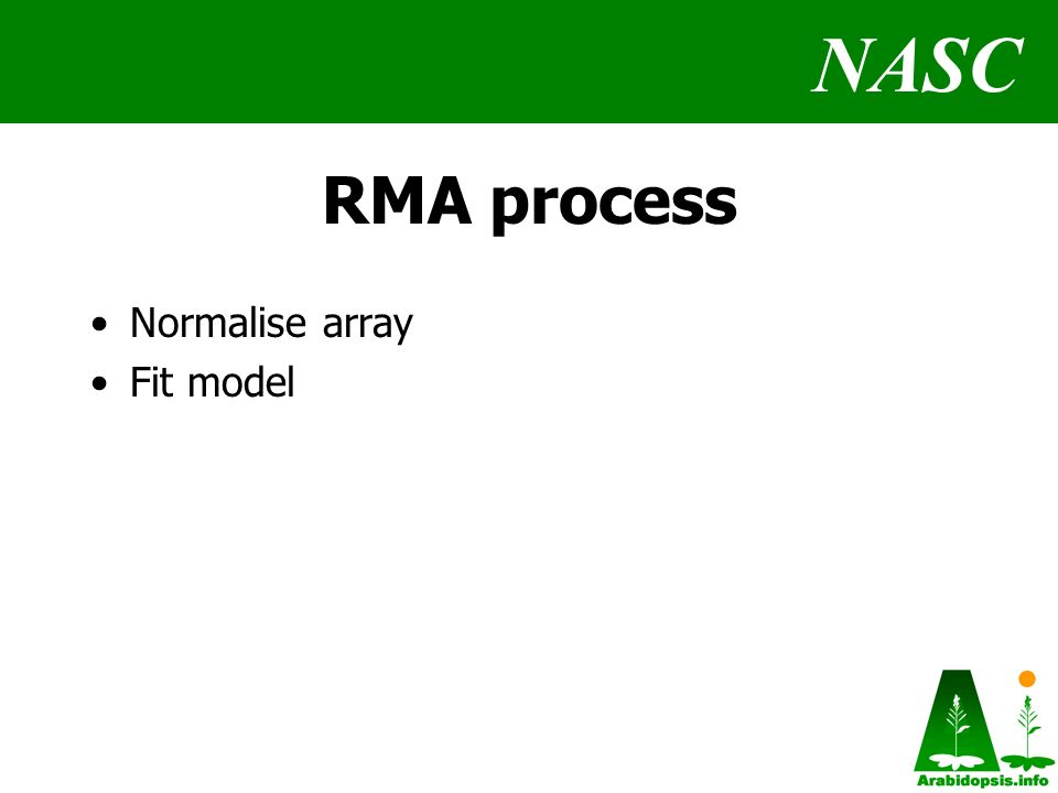 NASC RMA process Normalise array Fit model