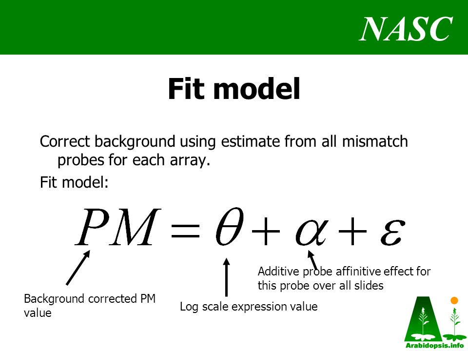 NASC Fit model Correct background using estimate from all mismatch probes for each array.