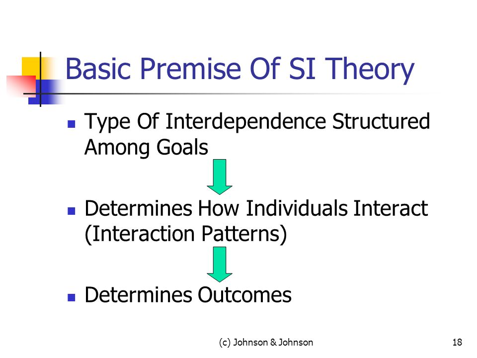 (c) Johnson & Johnson18 Basic Premise Of SI Theory Type Of Interdependence Structured Among Goals Determines How Individuals Interact (Interaction Patterns) Determines Outcomes