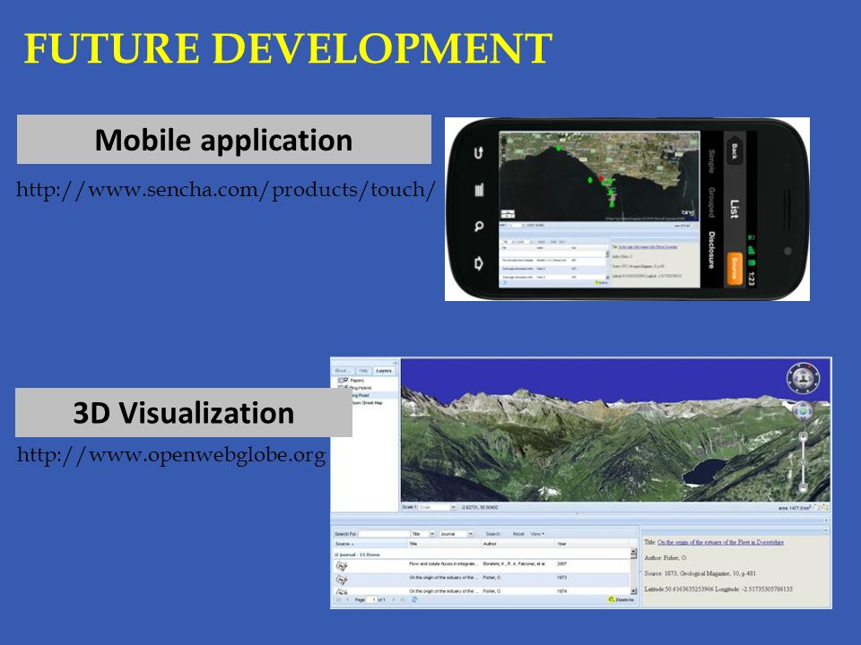 FUTURE DEVELOPMENT Mobile application 3D Visualization http://www.openwebglobe.org http://www.sencha.com/products/touch/