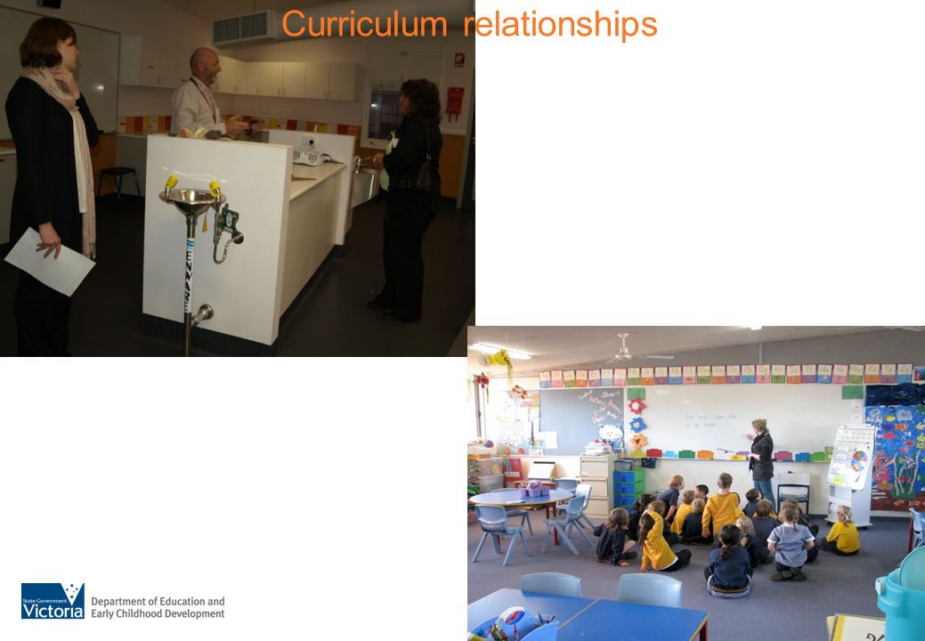 Curriculum relationships