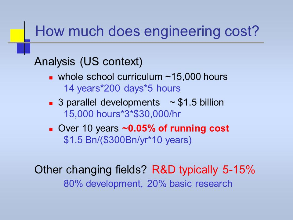 How much does engineering cost.