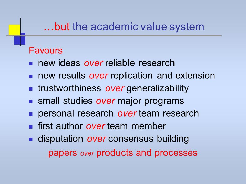 …but the academic value system Favours new ideas over reliable research new results over replication and extension trustworthiness over generalizability small studies over major programs personal research over team research first author over team member disputation over consensus building papers over products and processes