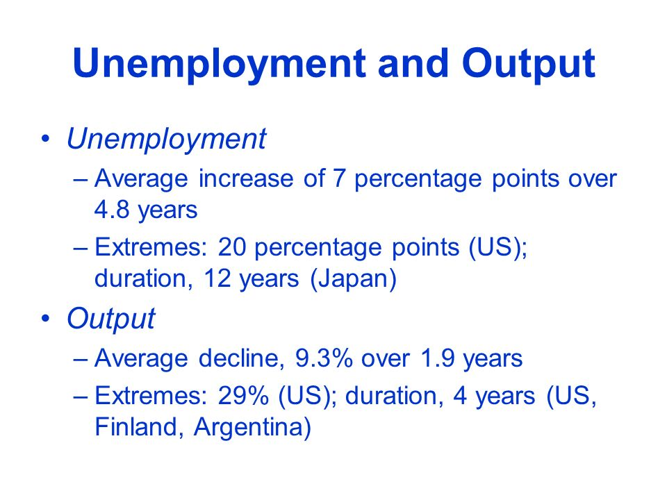 Unemployment and Output Unemployment –Average increase of 7 percentage points over 4.8 years –Extremes: 20 percentage points (US); duration, 12 years (Japan) Output –Average decline, 9.3% over 1.9 years –Extremes: 29% (US); duration, 4 years (US, Finland, Argentina)