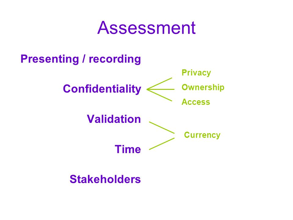 Assessment Presenting / recording Confidentiality Validation Time Stakeholders Privacy Ownership Access Currency