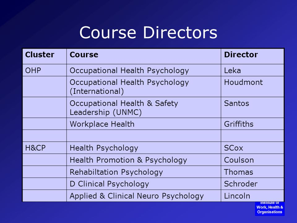 Course Directors ClusterCourseDirector OHPOccupational Health PsychologyLeka Occupational Health Psychology (International) Houdmont Occupational Health & Safety Leadership (UNMC) Santos Workplace HealthGriffiths H&CPHealth PsychologySCox Health Promotion & PsychologyCoulson Rehabiltation PsychologyThomas D Clinical PsychologySchroder Applied & Clinical Neuro PsychologyLincoln
