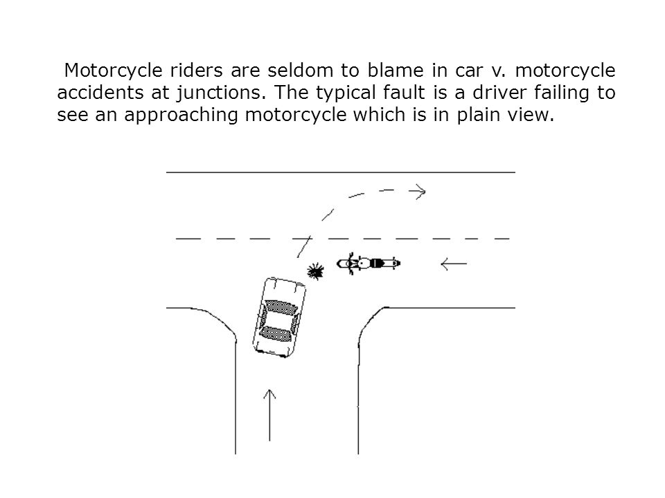 Motorcycle riders are seldom to blame in car v. motorcycle accidents at junctions.