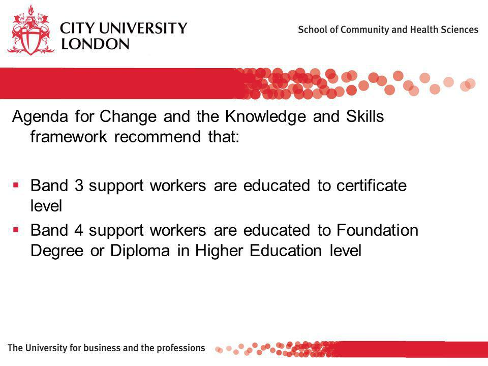 Agenda for Change and the Knowledge and Skills framework recommend that: Band 3 support workers are educated to certificate level Band 4 support workers are educated to Foundation Degree or Diploma in Higher Education level