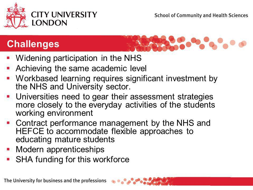 Challenges Widening participation in the NHS Achieving the same academic level Workbased learning requires significant investment by the NHS and University sector.