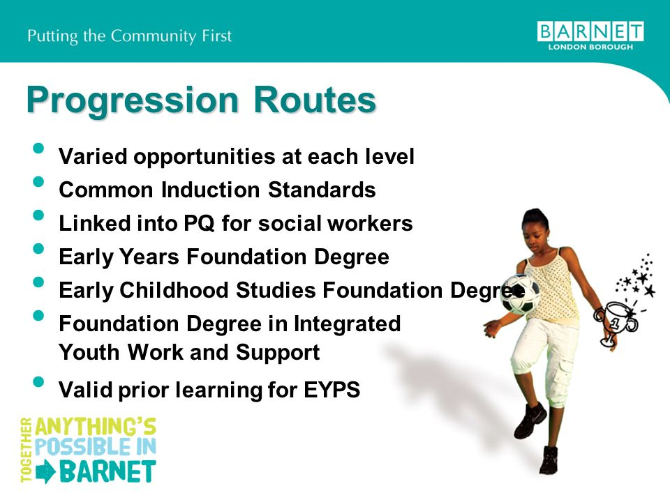 Progression Routes Varied opportunities at each level Common Induction Standards Linked into PQ for social workers Early Years Foundation Degree Early Childhood Studies Foundation Degree Foundation Degree in Integrated Youth Work and Support Valid prior learning for EYPS