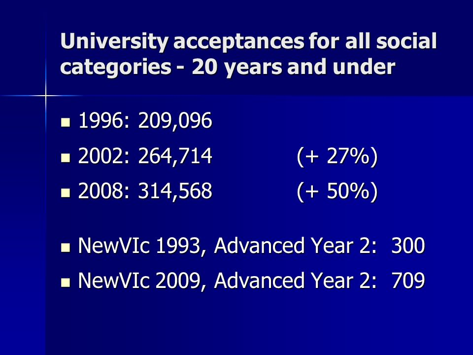 University acceptances for all social categories - 20 years and under 1996: 209,096 1996: 209,096 2002: 264,714(+ 27%) 2002: 264,714(+ 27%) 2008: 314,568(+ 50%) 2008: 314,568(+ 50%) NewVIc 1993, Advanced Year 2:300 NewVIc 1993, Advanced Year 2:300 NewVIc 2009, Advanced Year 2:709 NewVIc 2009, Advanced Year 2:709