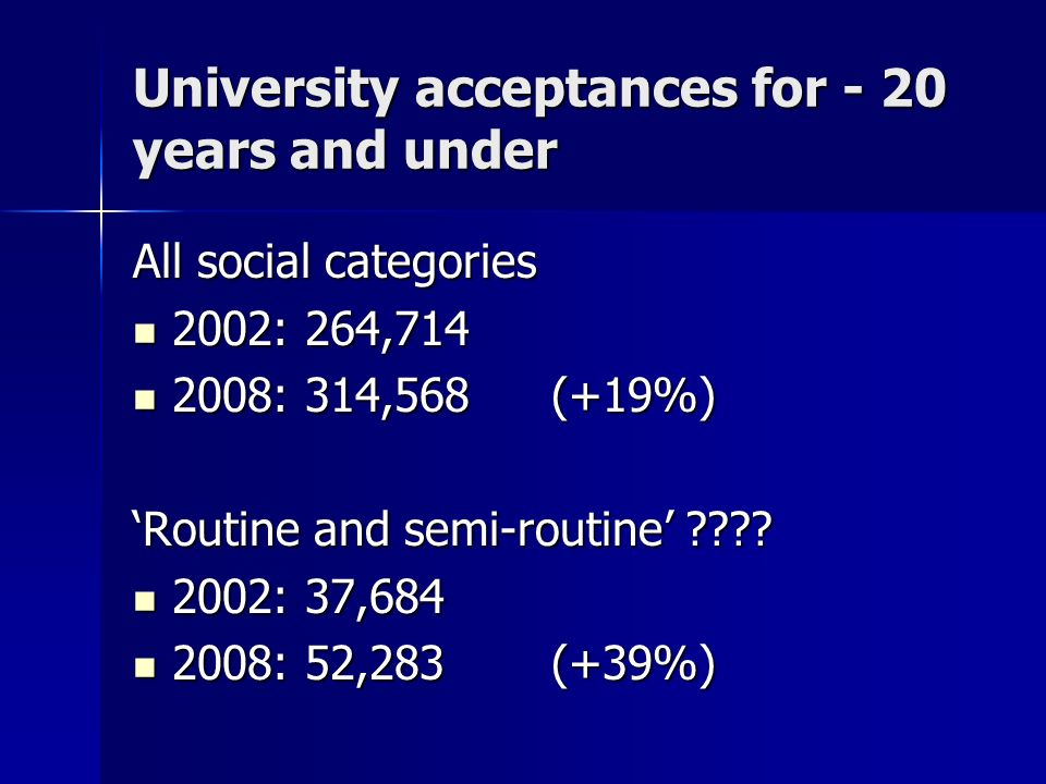 University acceptances for - 20 years and under All social categories 2002: 264,714 2002: 264,714 2008: 314,568(+19%) 2008: 314,568(+19%) Routine and semi-routine .