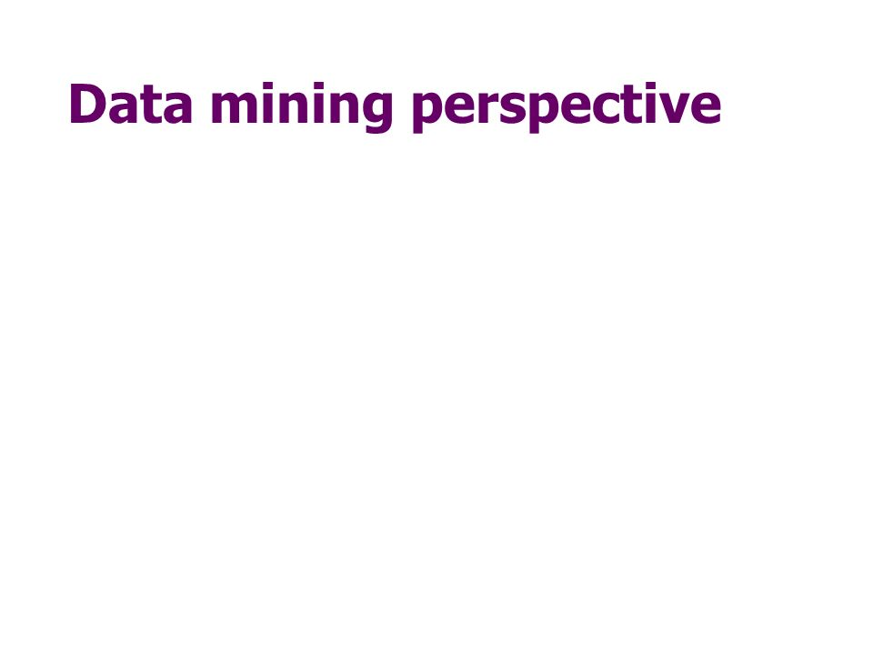 Data mining perspective