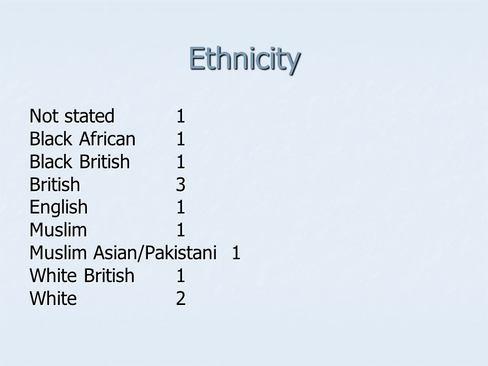 Ethnicity Not stated1 Black African1 Black British1 British3 English1 Muslim1 Muslim Asian/Pakistani 1 White British1 White2