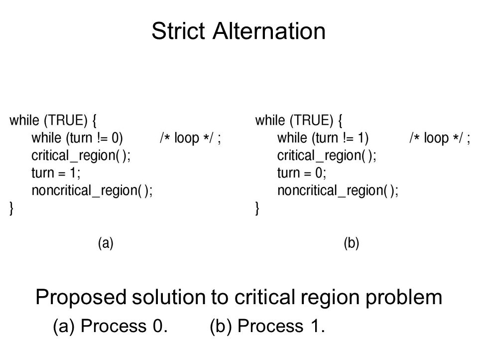 Strict Alternation Proposed solution to critical region problem (a) Process 0. (b) Process 1.