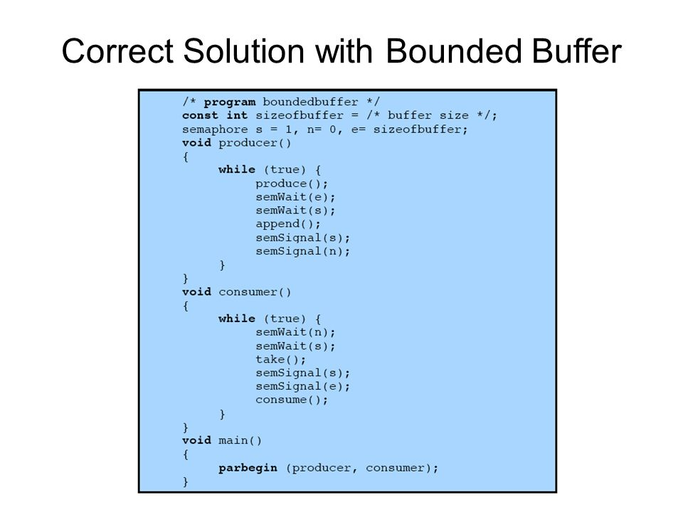 Correct Solution with Bounded Buffer