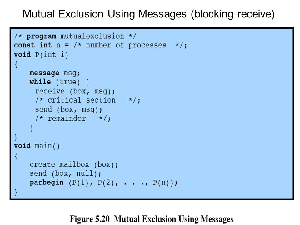 Mutual Exclusion Using Messages (blocking receive)