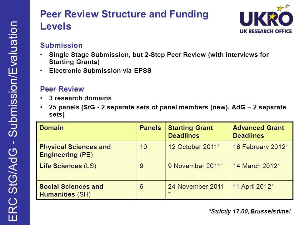 Peer Review Structure and Funding Levels Submission Single Stage Submission, but 2-Step Peer Review (with interviews for Starting Grants) Electronic Submission via EPSS Peer Review 3 research domains 25 panels (StG - 2 separate sets of panel members (new), AdG – 2 separate sets) *Strictly 17.00, Brussels time.