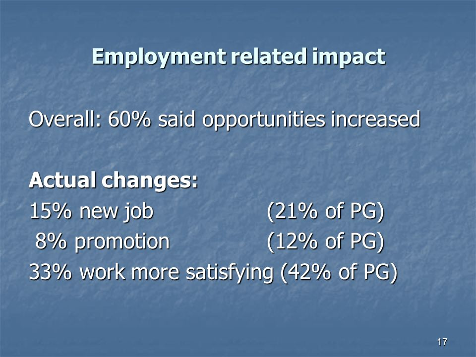 17 Employment related impact Overall: 60% said opportunities increased Actual changes: 15% new job (21% of PG) 8% promotion (12% of PG) 8% promotion (12% of PG) 33% work more satisfying (42% of PG)