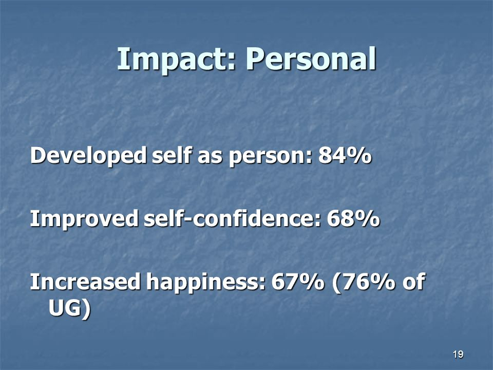 19 Impact: Personal Developed self as person: 84% Improved self-confidence: 68% Increased happiness: 67% (76% of UG)
