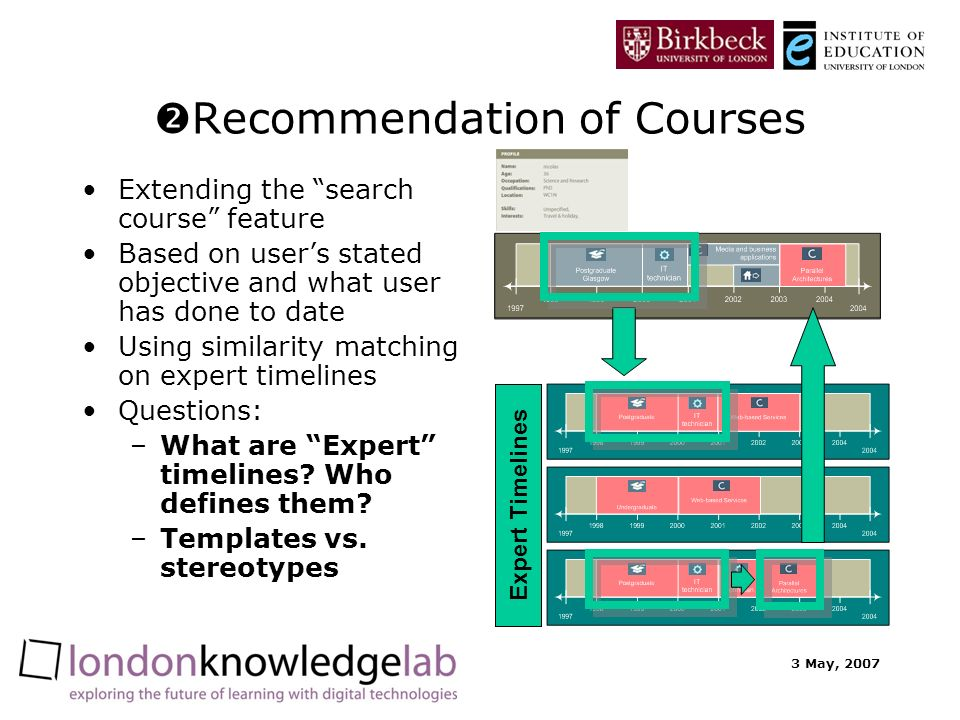 3 May, 2007 Recommendation of Courses Extending the search course feature Based on users stated objective and what user has done to date Using similarity matching on expert timelines Questions: –What are Expert timelines.